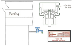 House Bib Vacuum Breakers
